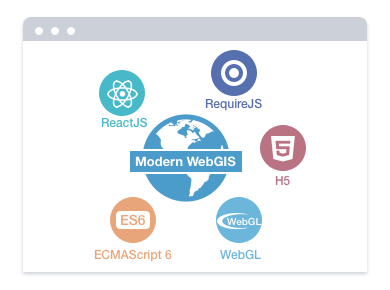 SuperMap iClient for JavaScript 9D